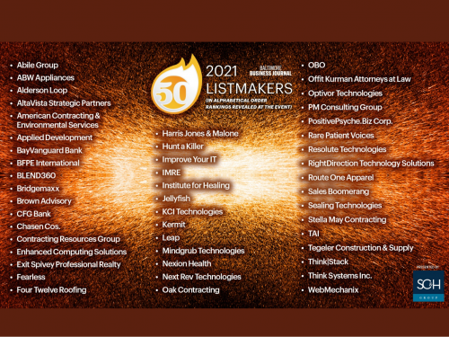 BBJ 2021 FASTEST GROWING PRIVATE COMPANIES IN GREATER BALTIMORE